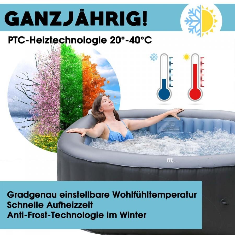 PTC-Heiztechnologie 20-40 Grad