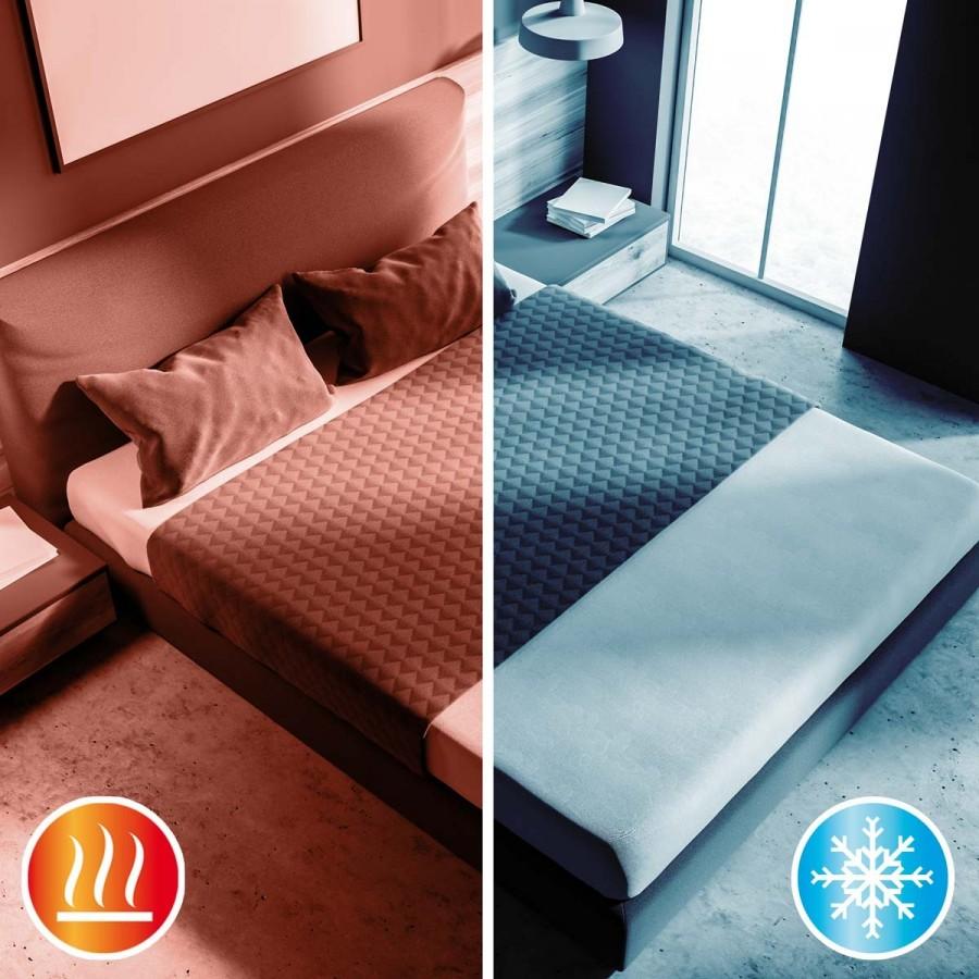 heizt oder kühlt Räume bis 25qm