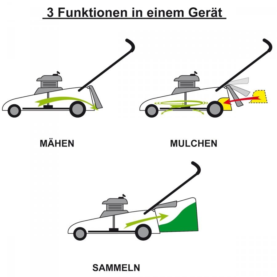 3 Funktionen in 1: Mähen, Sammeln, Mulchen für die Rasenbearbeitung das ganze Jahr