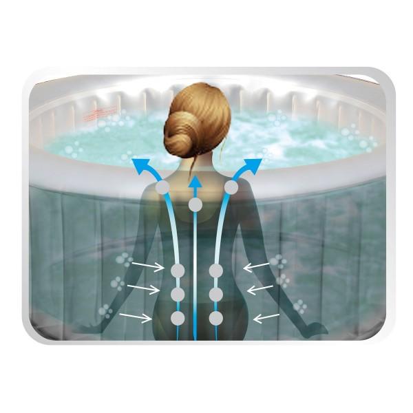 108 Massagedüsen für ein gleichmäßiges. vollflächiges Massageerlebnis