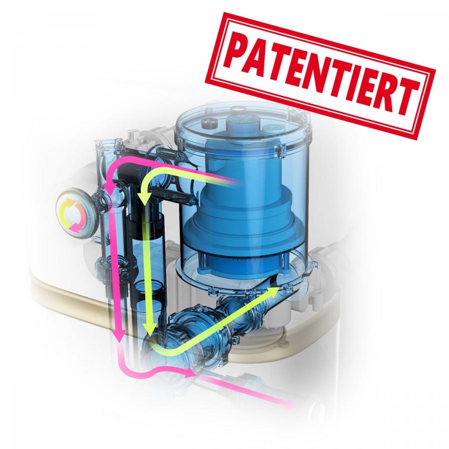 Patentiertes verstärktes Pumpsystem